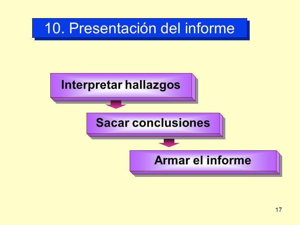 10. Presentación del informe