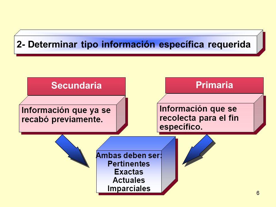 2- Determinar tipo información específica requerida