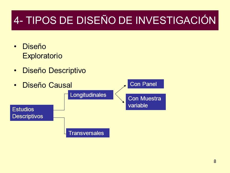 4- TIPOS DE DISEÑO DE INVESTIGACIÓN