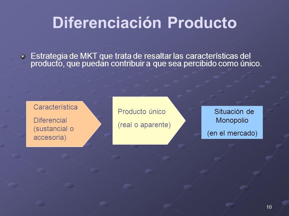 Diferenciación Producto