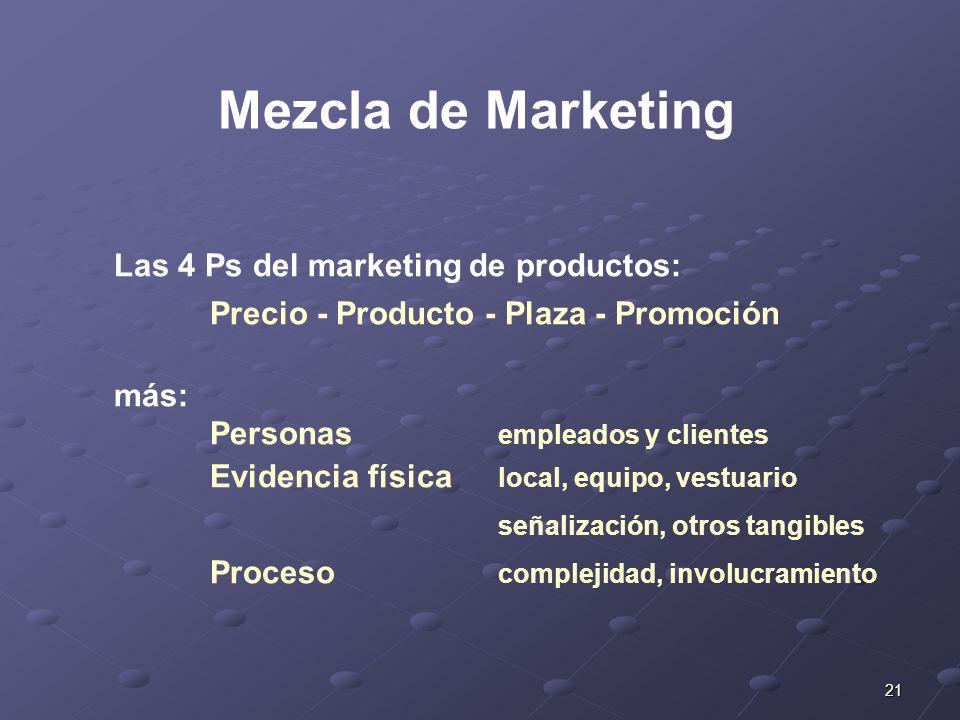 Mezcla de Marketing Las 4 Ps del marketing de productos: