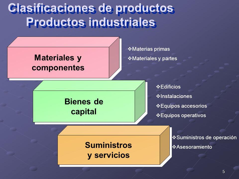 Clasificaciones de productos Productos industriales