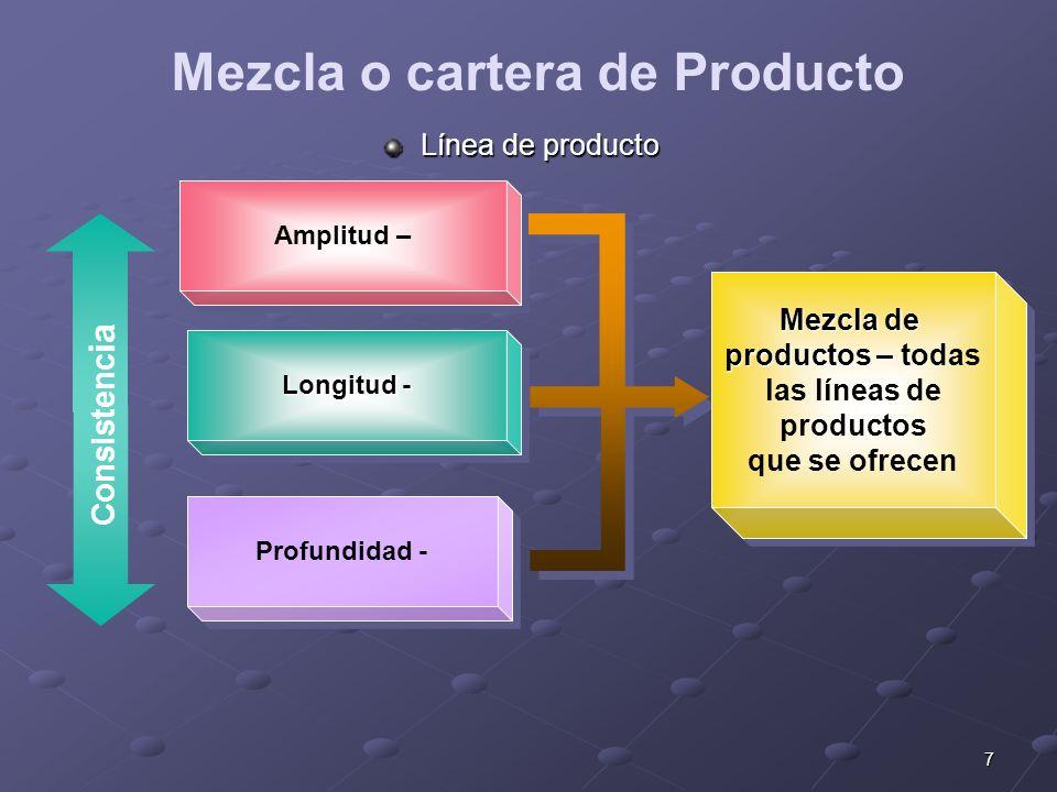 Mezcla o cartera de Producto