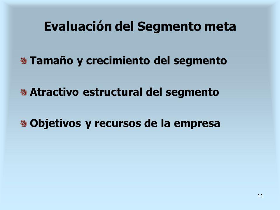 Evaluación del Segmento meta