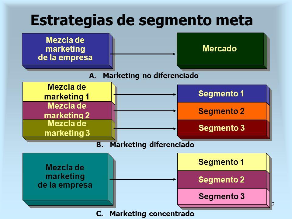Estrategias de segmento meta