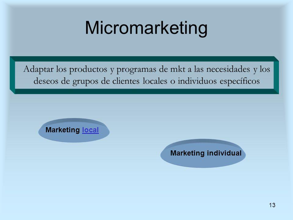 Micromarketing Adaptar los productos y programas de mkt a las necesidades y los deseos de grupos de clientes locales o individuos específicos.