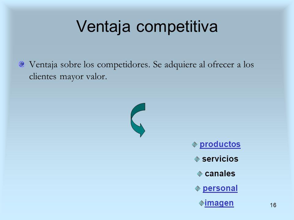 Ventaja competitivaVentaja sobre los competidores. Se adquiere al ofrecer a los clientes mayor valor.
