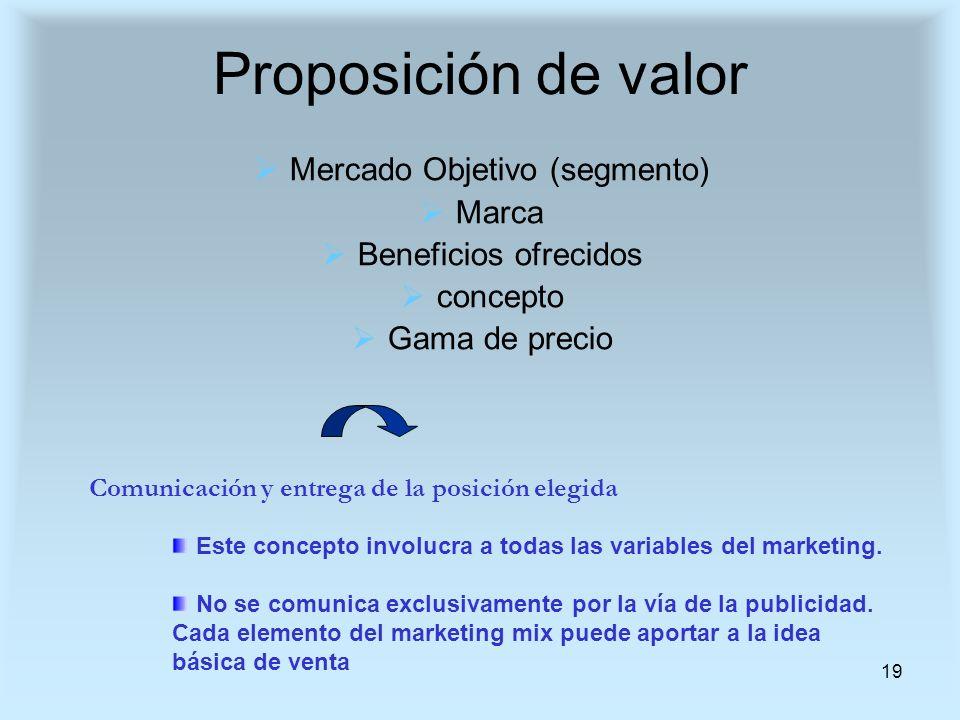 Mercado Objetivo (segmento)