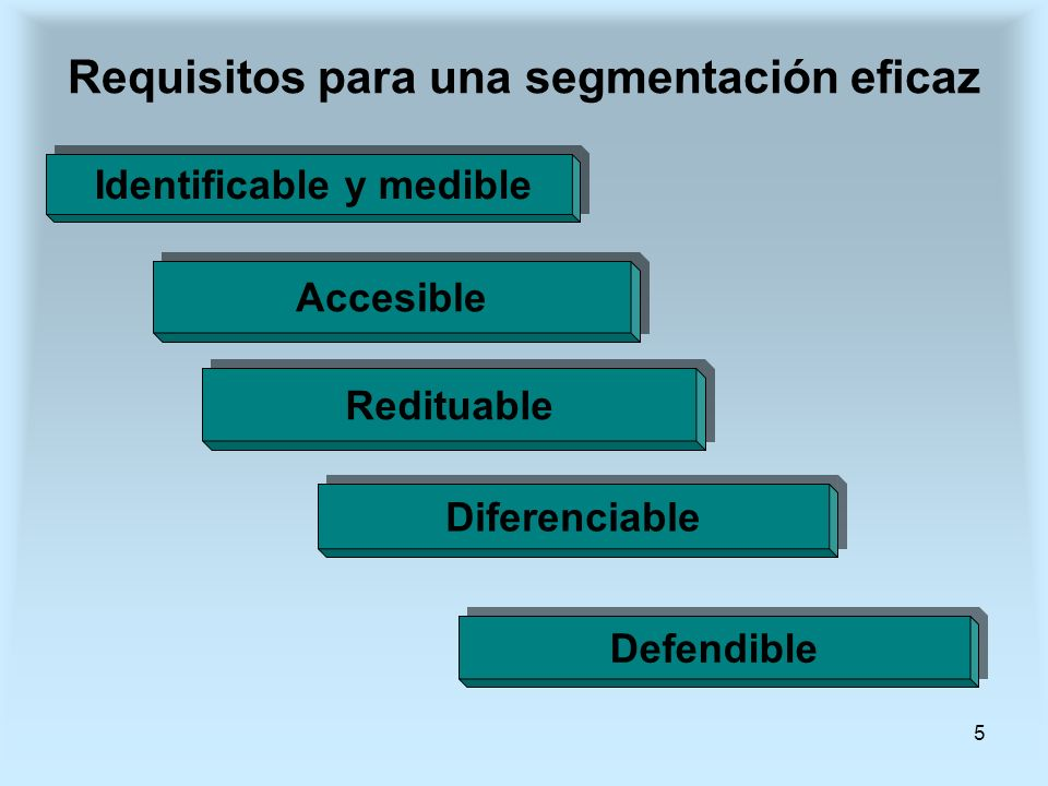 Requisitos para una segmentación eficaz