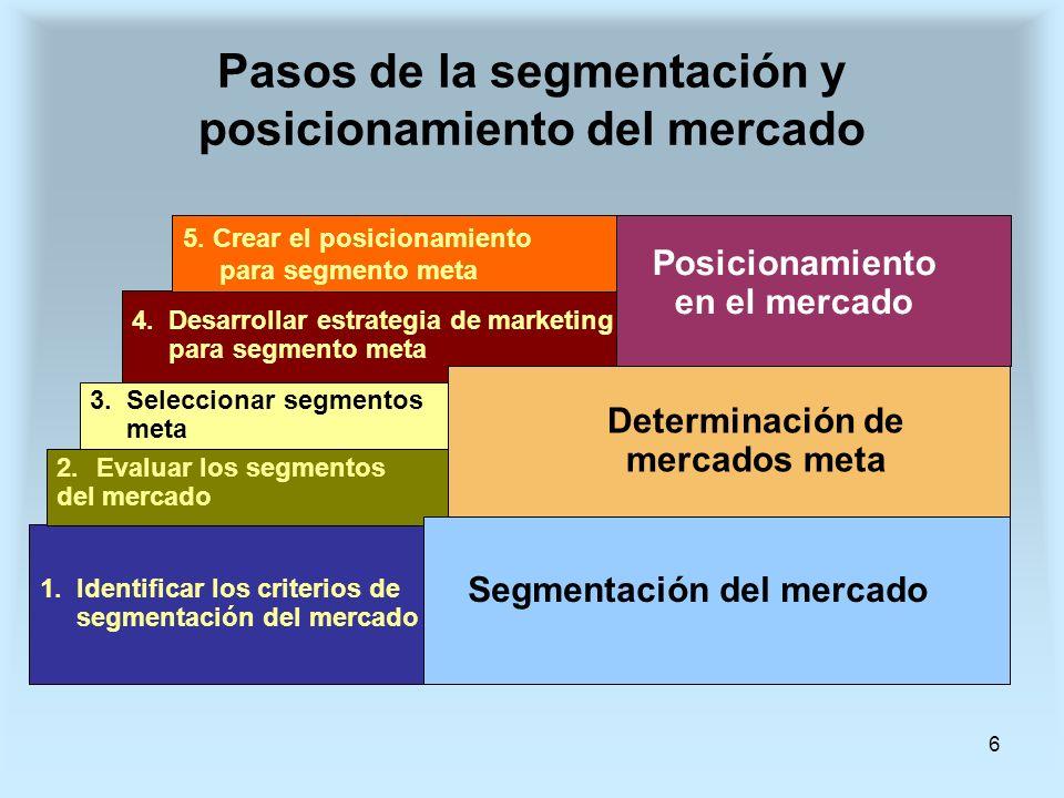 Pasos de la segmentación y posicionamiento del mercado