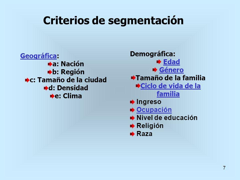 Criterios de segmentación Ciclo de vida de la familia