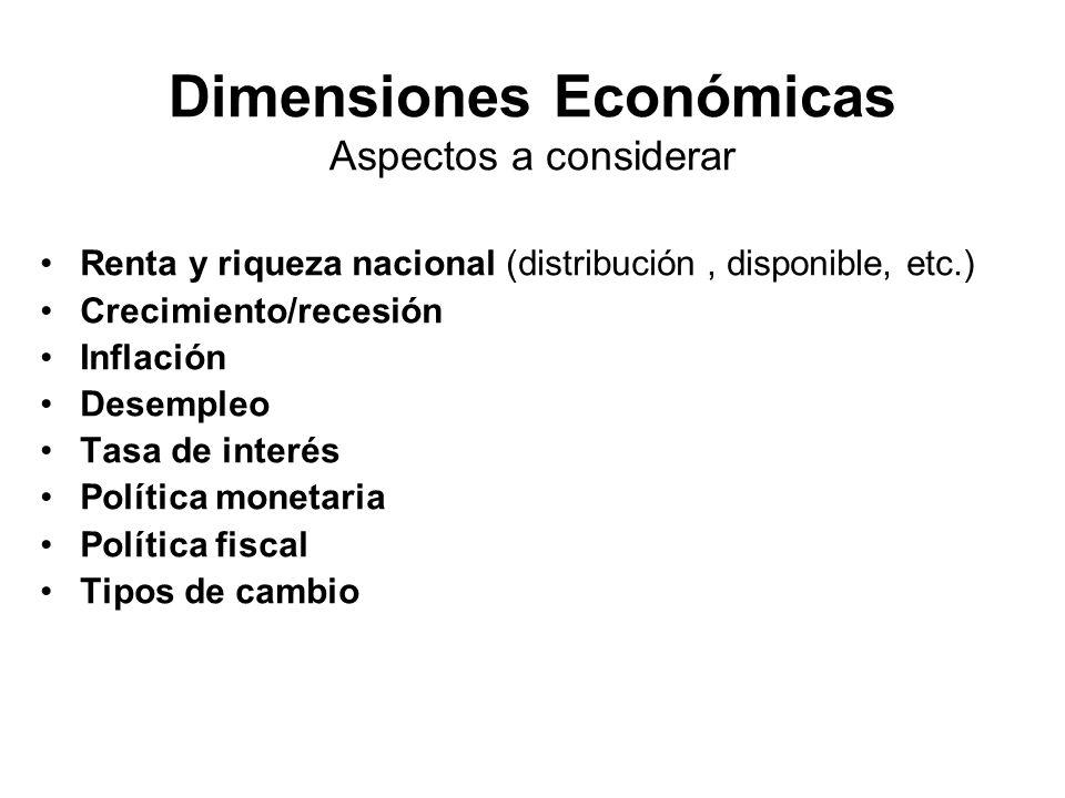 Dimensiones Económicas Aspectos a considerar