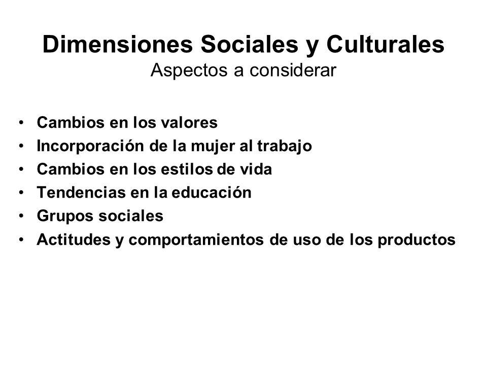 Dimensiones Sociales y Culturales Aspectos a considerar