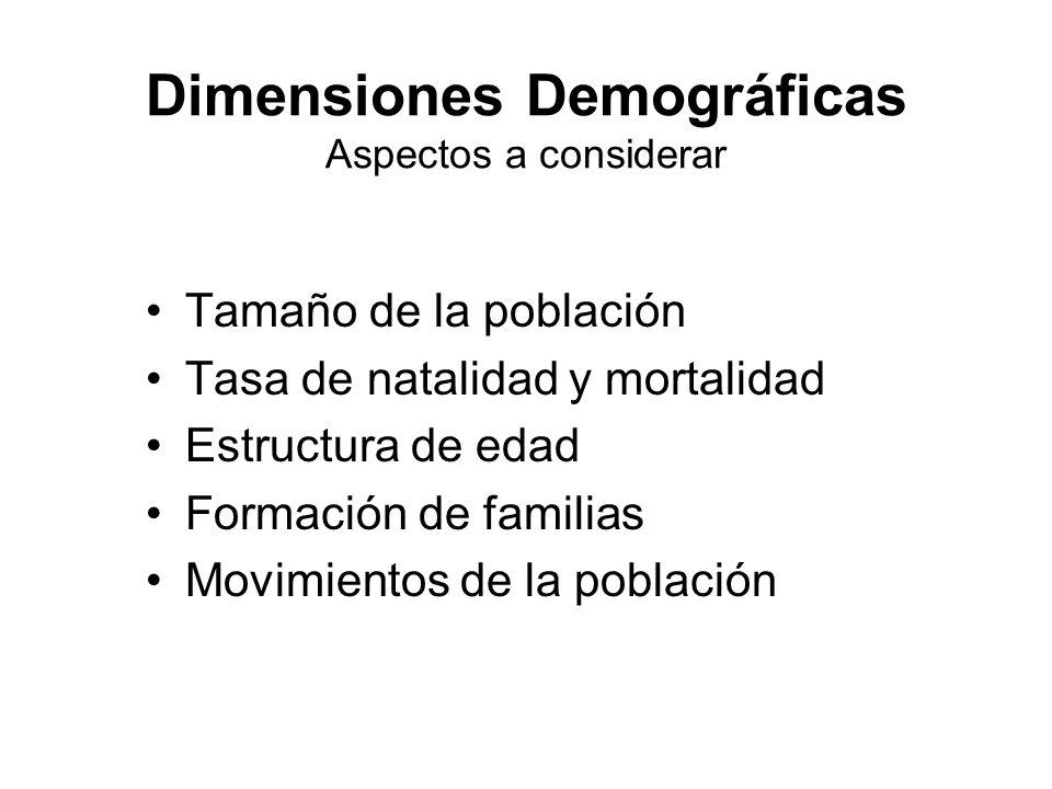 Dimensiones Demográficas Aspectos a considerar