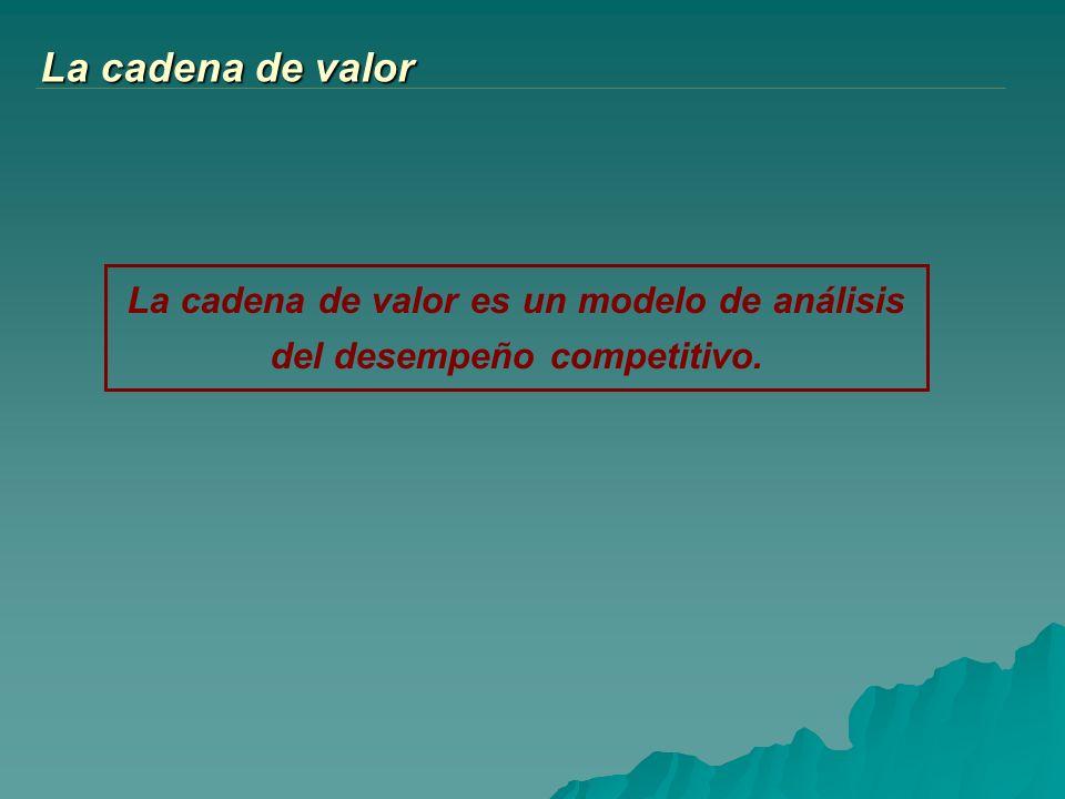 La cadena de valor es un modelo de análisis del desempeño competitivo.