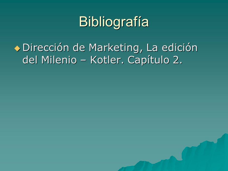 Bibliografía Dirección de Marketing, La edición del Milenio – Kotler. Capítulo 2.