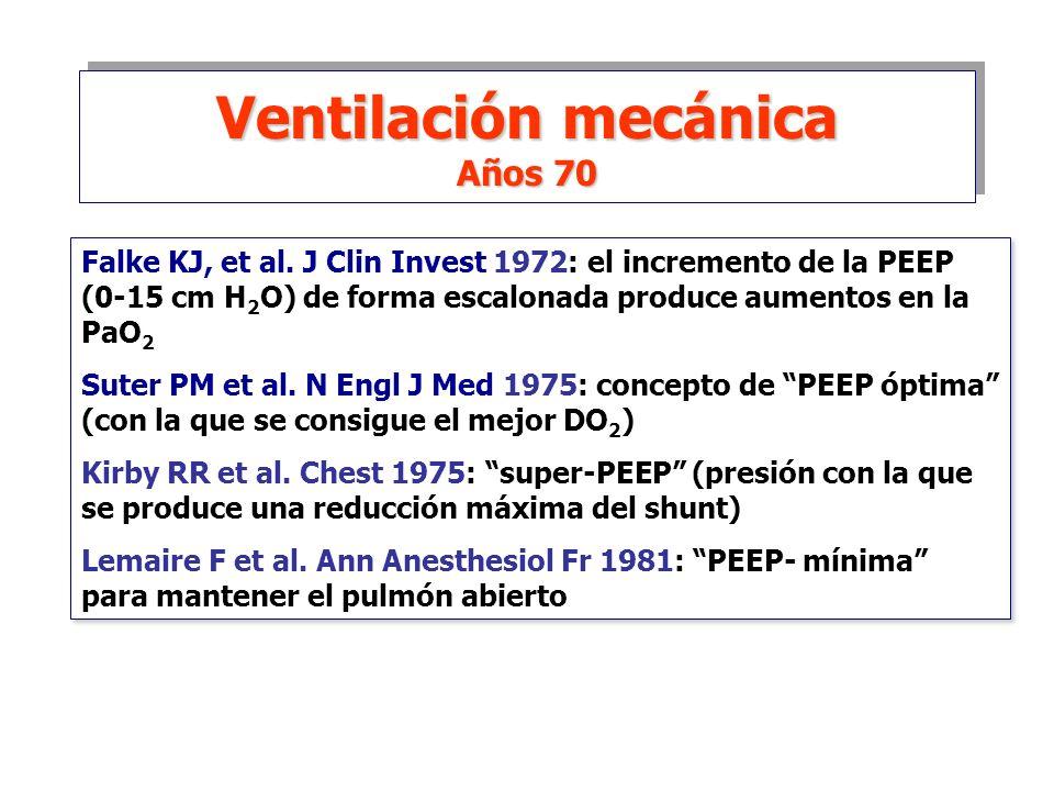 Ventilación mecánica Años 70