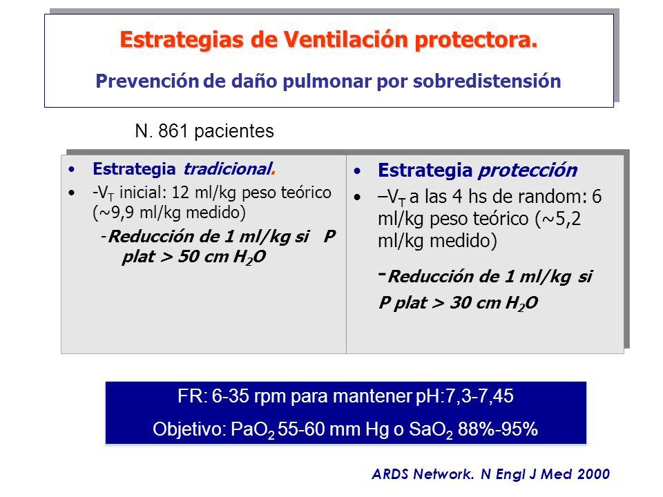 -Reducción de 1 ml/kg si Estrategias de Ventilación protectora.