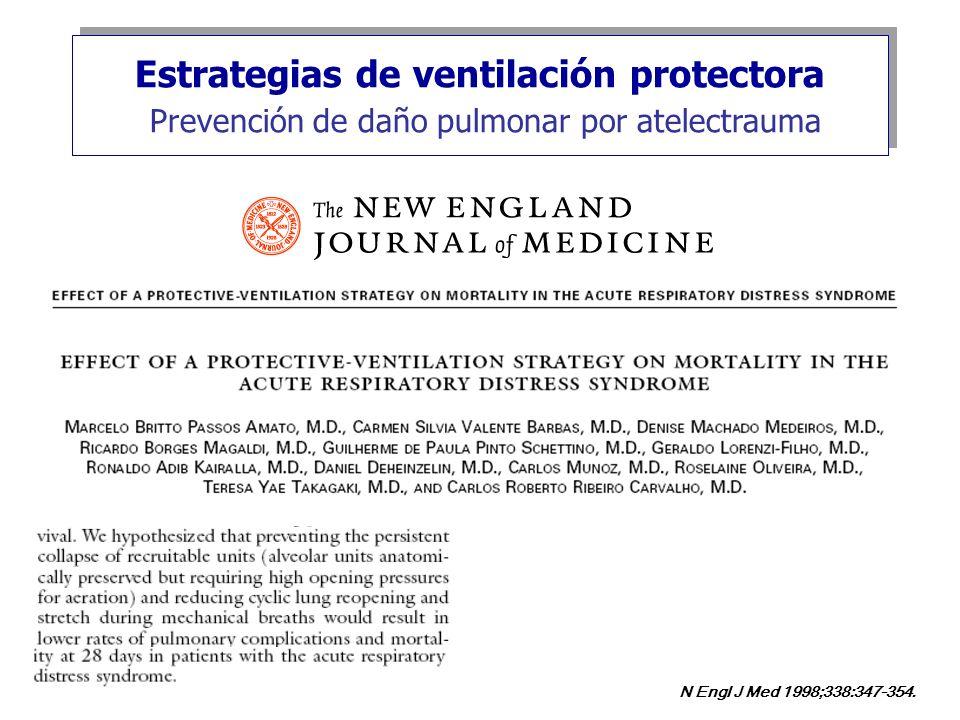 Estrategias de ventilación protectora Prevención de daño pulmonar por atelectrauma