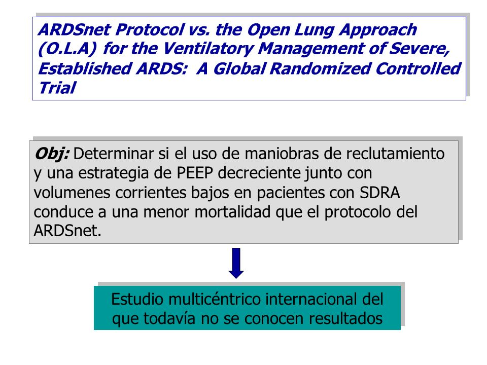ARDSnet Protocol vs. the Open Lung Approach (O. L