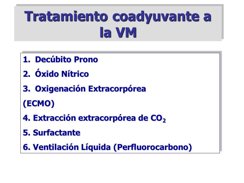 Tratamiento coadyuvante a la VM