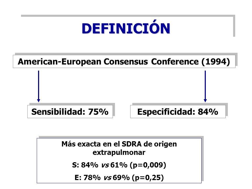 DEFINICIÓN American-European Consensus Conference (1994)