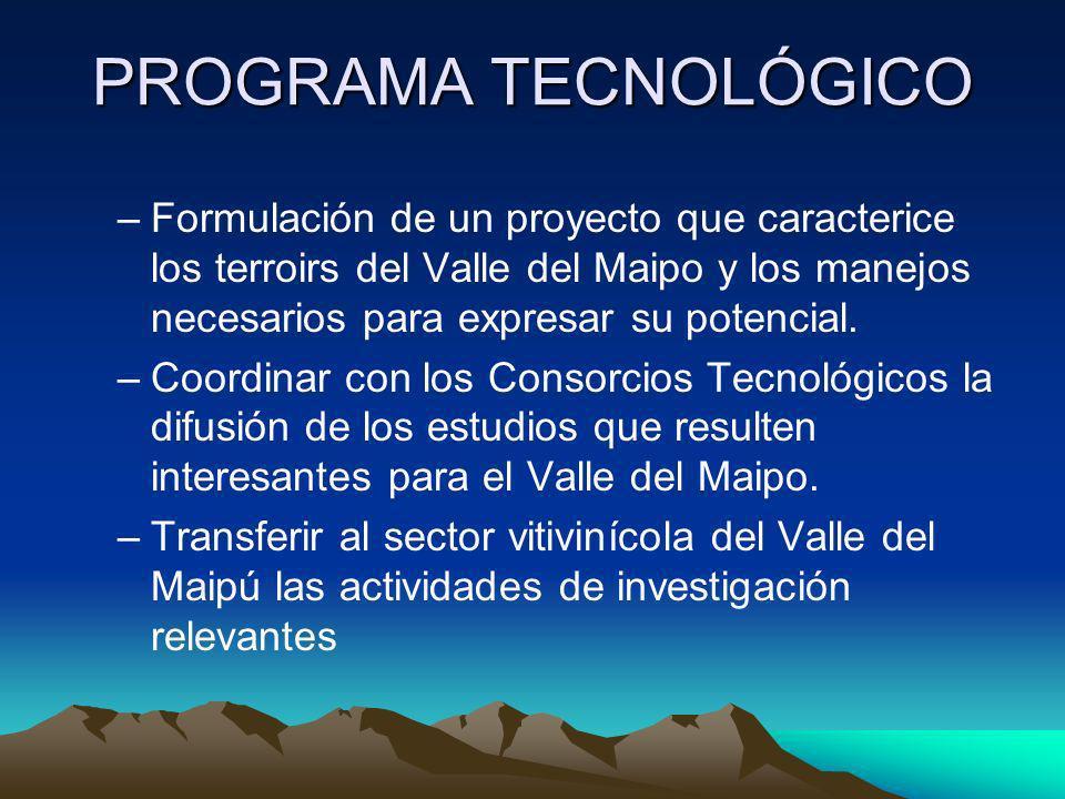 PROGRAMA TECNOLÓGICO Formulación de un proyecto que caracterice los terroirs del Valle del Maipo y los manejos necesarios para expresar su potencial.