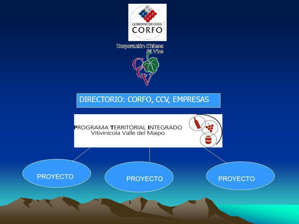 DIRECTORIO: CORFO, CCV, EMPRESAS