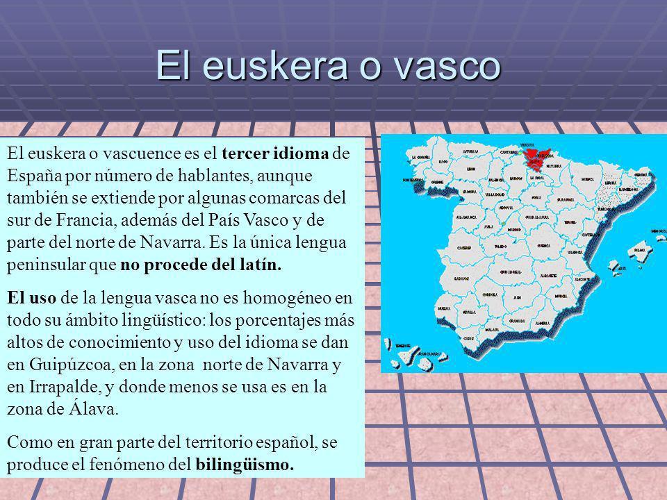 El euskera o vasco