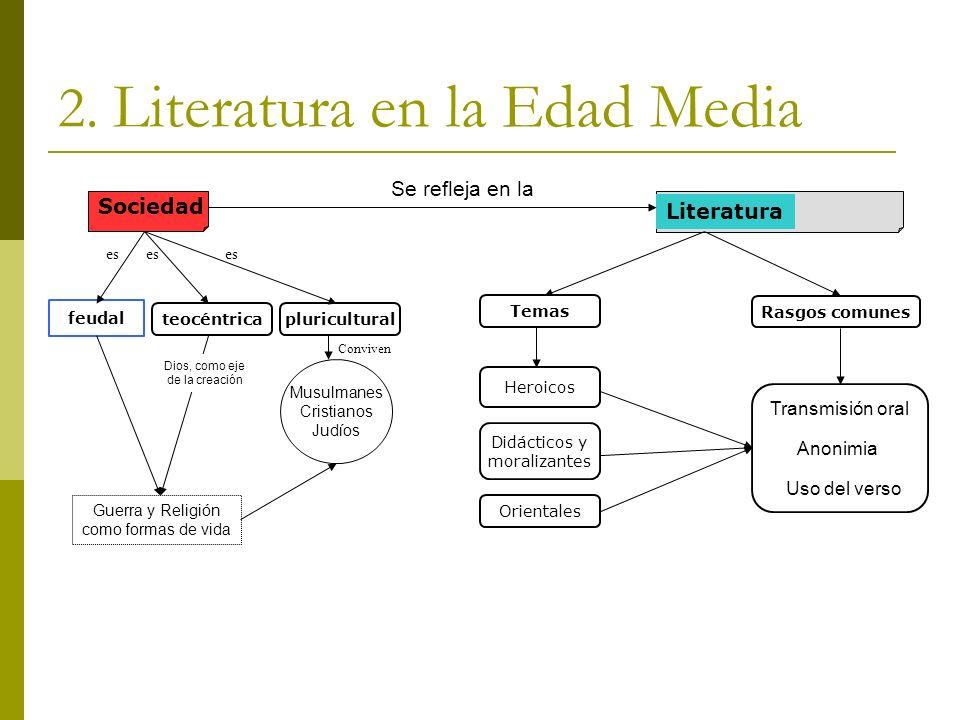 2. Literatura en la Edad Media