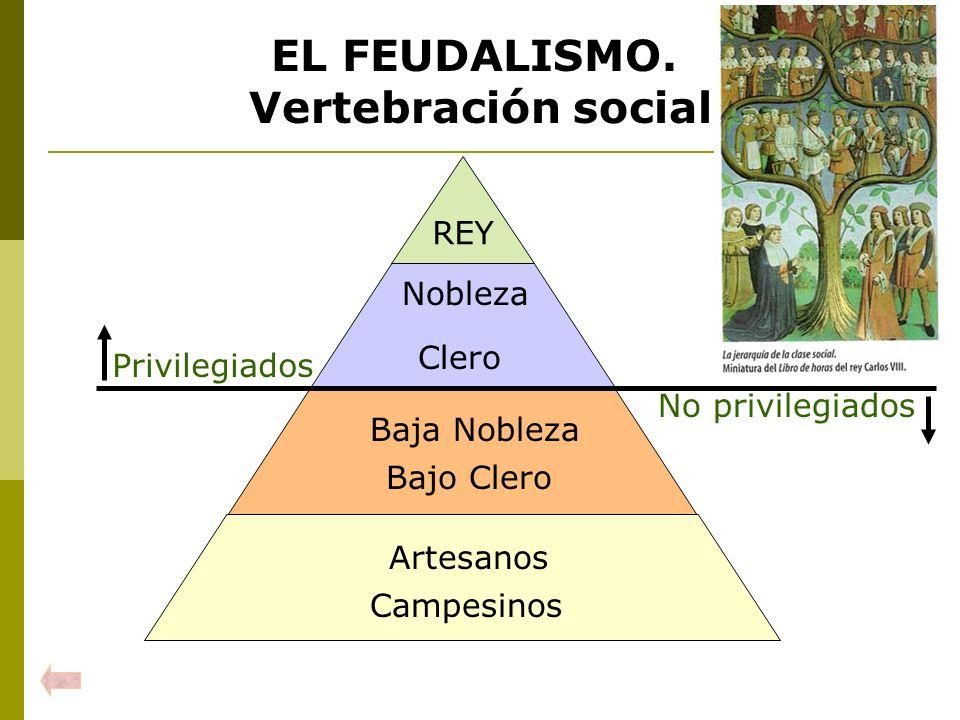 EL FEUDALISMO. Vertebración social