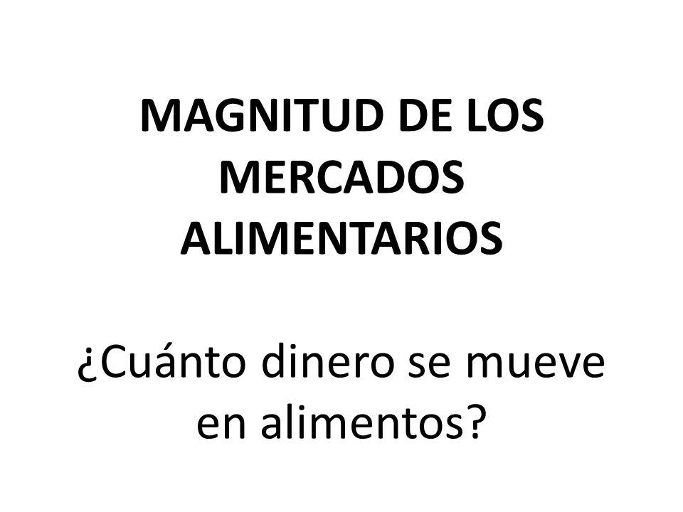 MAGNITUD DE LOS MERCADOS ALIMENTARIOS