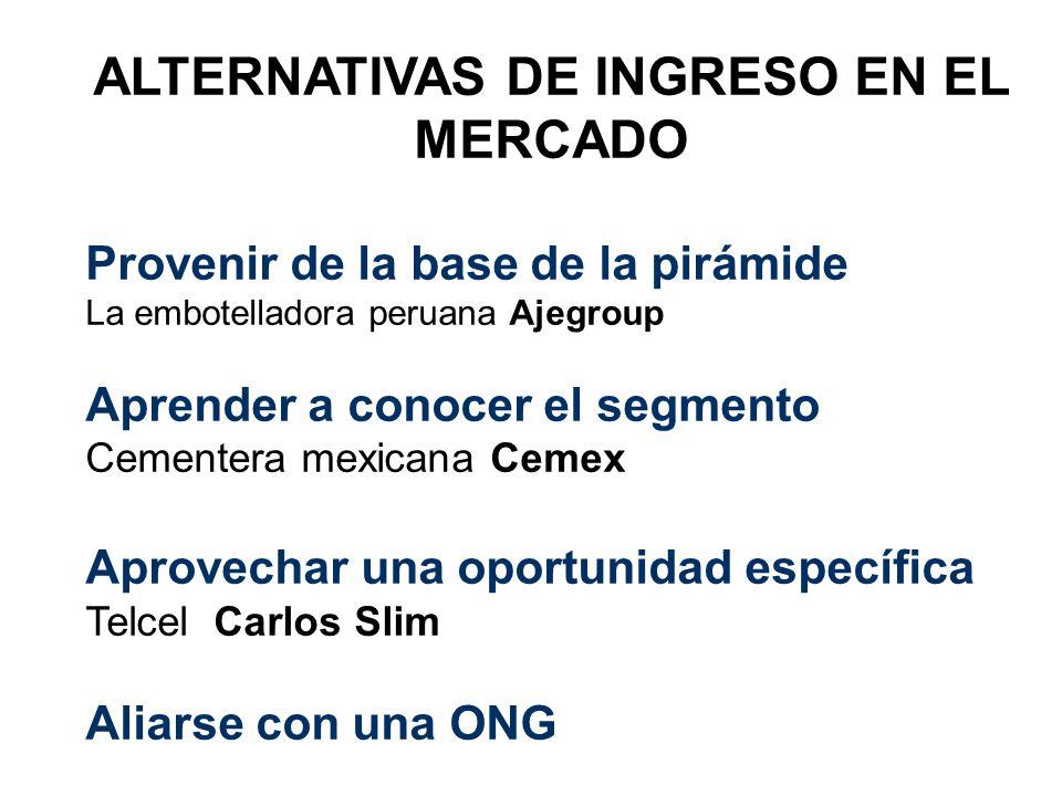 ALTERNATIVAS DE INGRESO EN EL MERCADO