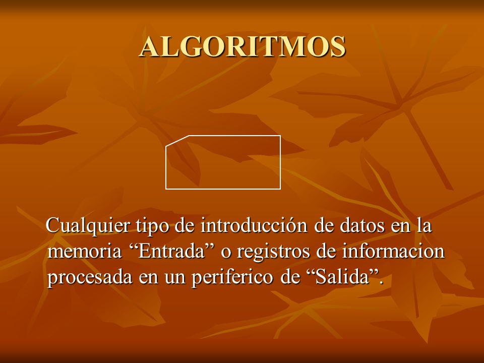 ALGORITMOS Cualquier tipo de introducción de datos en la memoria Entrada o registros de informacion procesada en un periferico de Salida .