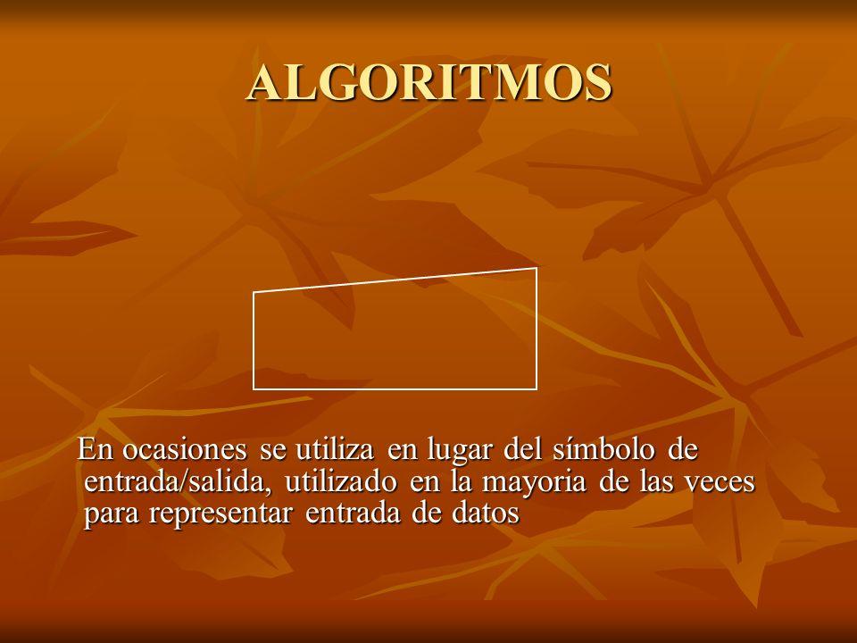 ALGORITMOS En ocasiones se utiliza en lugar del símbolo de entrada/salida, utilizado en la mayoria de las veces para representar entrada de datos.