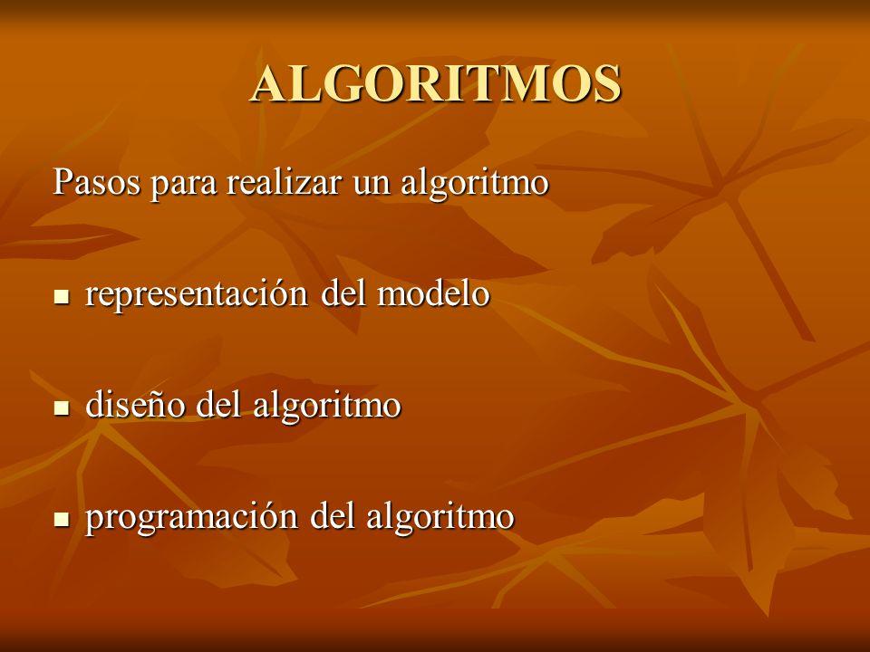 ALGORITMOS Pasos para realizar un algoritmo representación del modelo