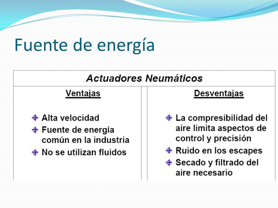 Fuente de energía