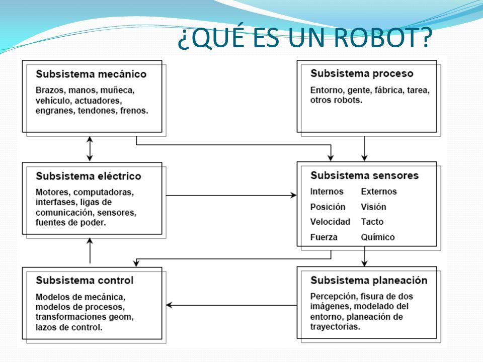 ¿QUÉ ES UN ROBOT