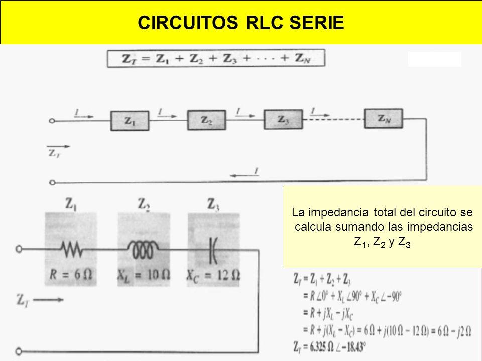 CIRCUITOS RLC SERIE La impedancia total del circuito se