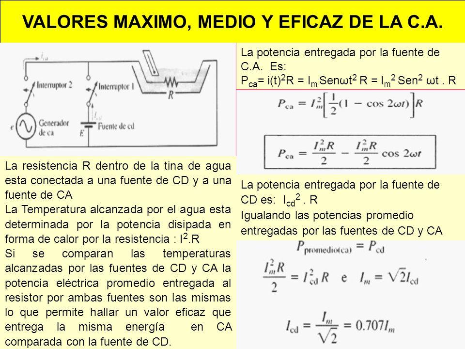 VALORES MAXIMO, MEDIO Y EFICAZ DE LA C.A.