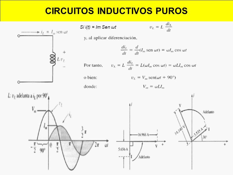 CIRCUITOS INDUCTIVOS PUROS