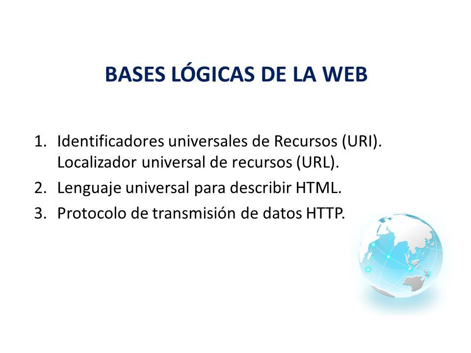 BASES LÓGICAS DE LA WEB Identificadores universales de Recursos (URI). Localizador universal de recursos (URL).