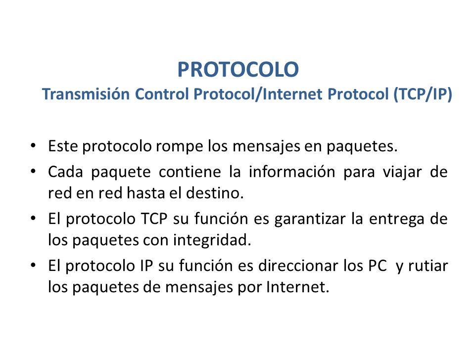PROTOCOLO Transmisión Control Protocol/Internet Protocol (TCP/IP)