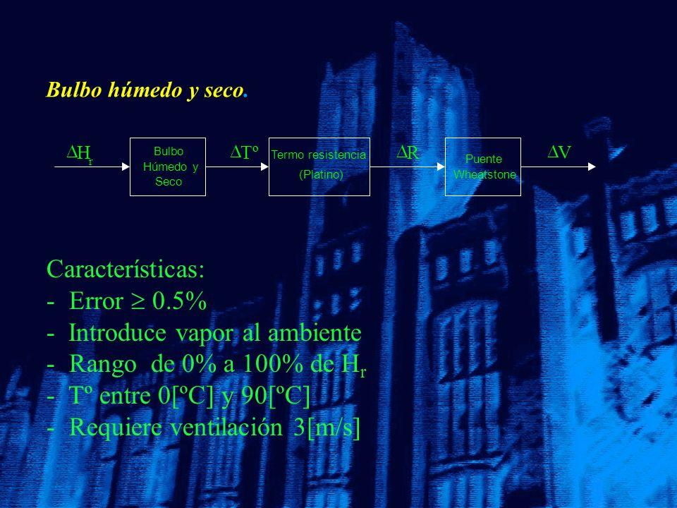 - Introduce vapor al ambiente Rango de 0% a 100% de Hr