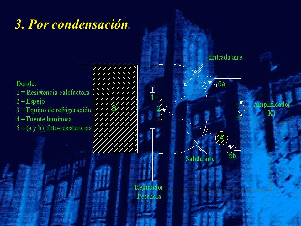 3. Por condensación.