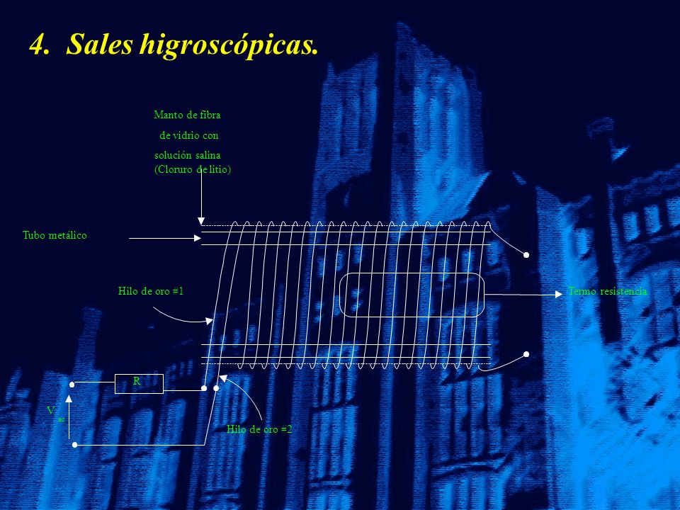4. Sales higroscópicas. R Manto de fibra de vidrio con solución salina