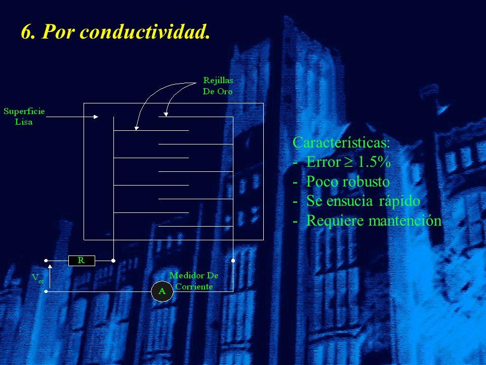 6. Por conductividad. Características: Error  1.5% Poco robusto
