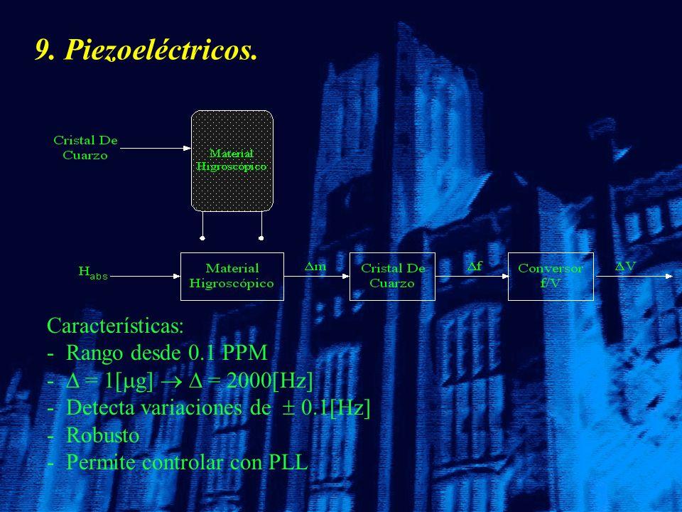 9. Piezoeléctricos. Características: Rango desde 0.1 PPM