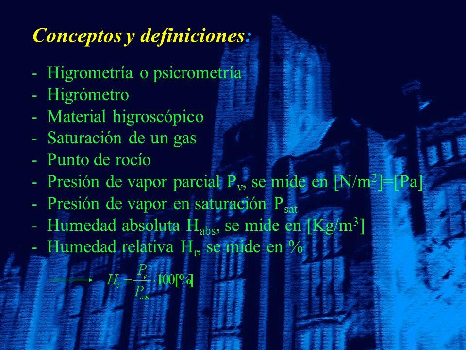 Conceptos y definiciones: