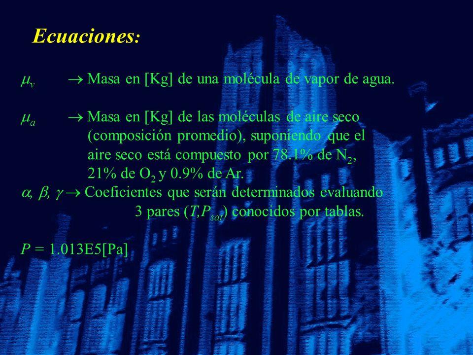 Ecuaciones: v  Masa en Kg de una molécula de vapor de agua.